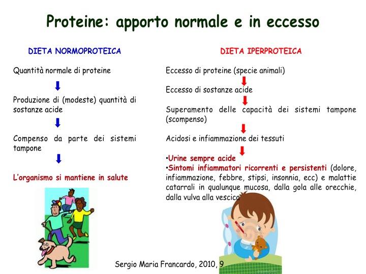 Diapositiva050